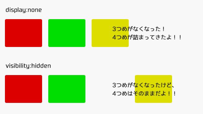 display:noneとvisibility:hiddenの違いを確認しよう